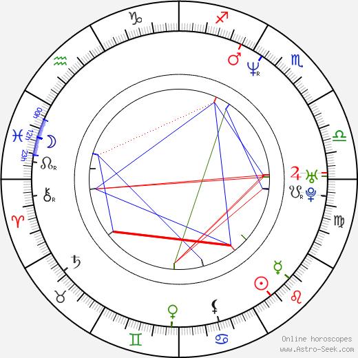 David Cash birth chart, David Cash astro natal horoscope, astrology
