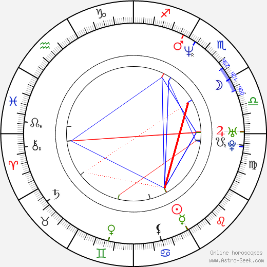 Деспина Ванди Despina Vandi день рождения гороскоп, Despina Vandi Натальная карта онлайн