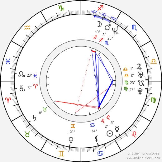 Eric Judor birth chart, biography, wikipedia 2020, 2021