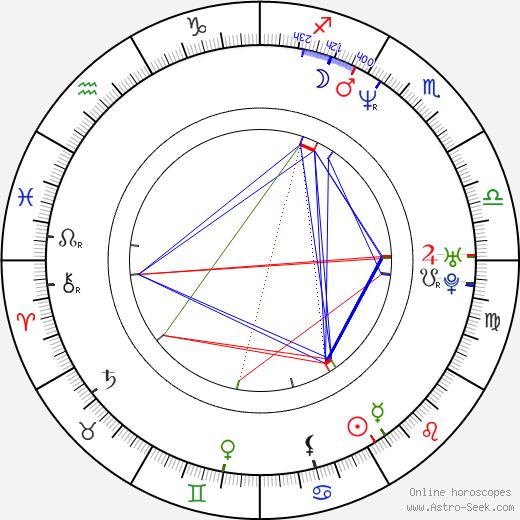 Eric Judor birth chart, Eric Judor astro natal horoscope, astrology