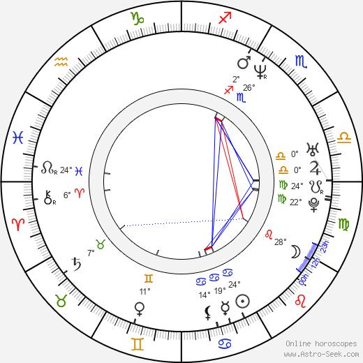 F. Gary Gray birth chart, biography, wikipedia 2019, 2020