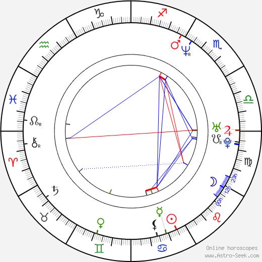 F. Gary Gray birth chart, F. Gary Gray astro natal horoscope, astrology