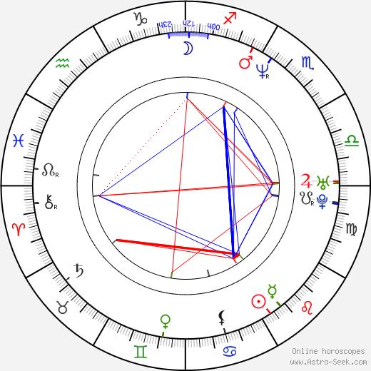 Farai Chideya astro natal birth chart, Farai Chideya horoscope, astrology