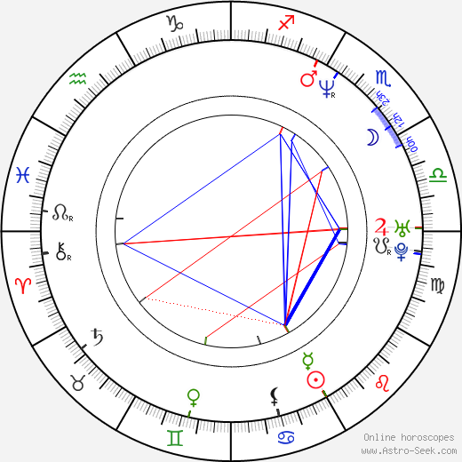 James Arnold Taylor astro natal birth chart, James Arnold Taylor horoscope, astrology
