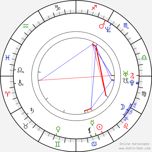 Jason Clarke astro natal birth chart, Jason Clarke horoscope, astrology