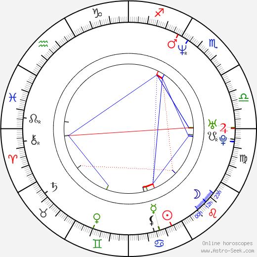 Jerome Dillon tema natale, oroscopo, Jerome Dillon oroscopi gratuiti, astrologia