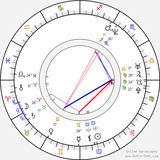 Joe Sakic birth chart, biography, wikipedia 2018, 2019