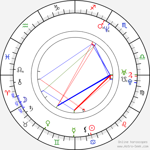 Joe Sakic astro natal birth chart, Joe Sakic horoscope, astrology
