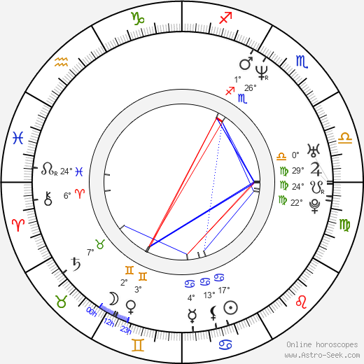 Jonas Kaufmann birth chart, biography, wikipedia 2019, 2020