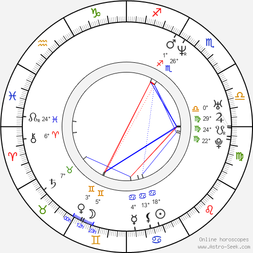 Jonathan Shore birth chart, biography, wikipedia 2017, 2018