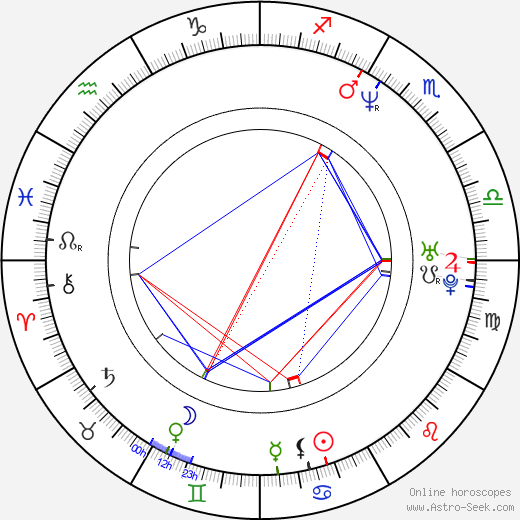 Jonathan Shore astro natal birth chart, Jonathan Shore horoscope, astrology