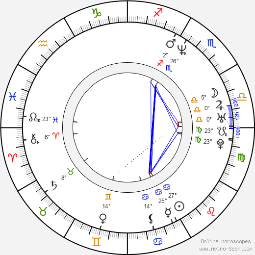 Leighanne Littrell birth chart, biography, wikipedia 2019, 2020