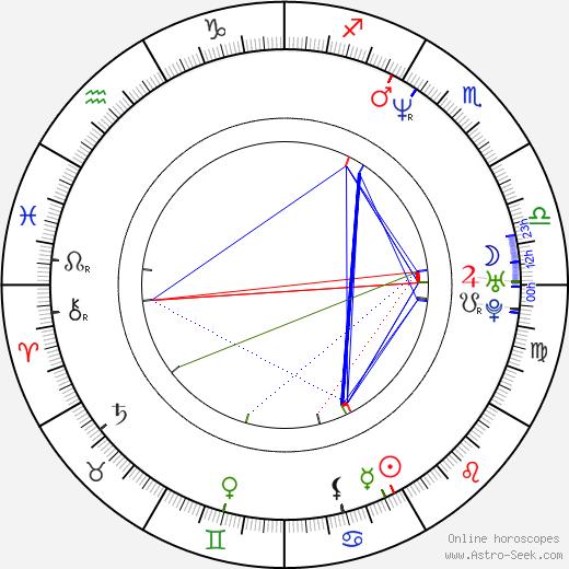 Leighanne Littrell birth chart, Leighanne Littrell astro natal horoscope, astrology