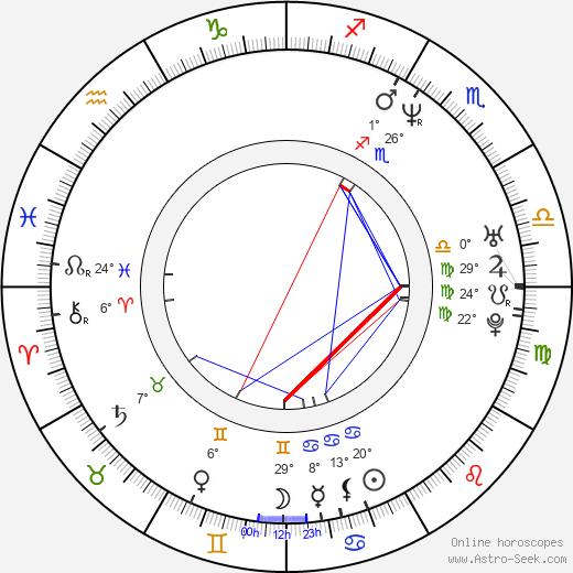 Lisa Nicole Carson birth chart, biography, wikipedia 2020, 2021