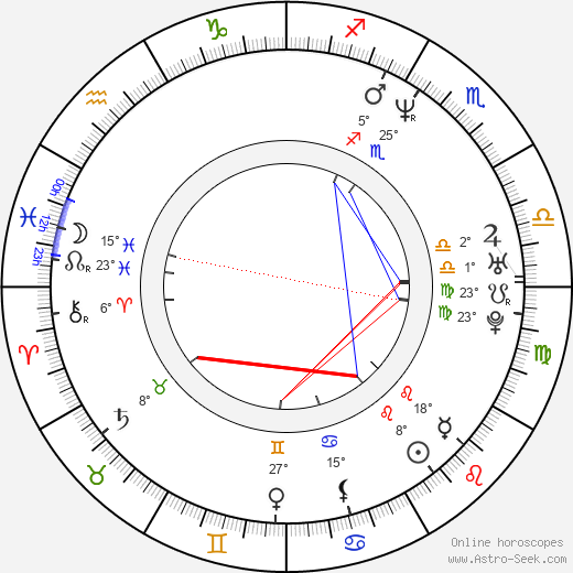 Loren Dean birth chart, biography, wikipedia 2019, 2020