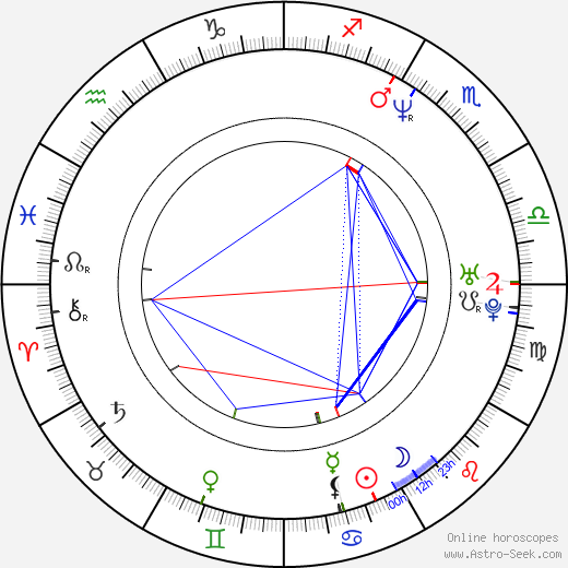 Lorenzo Williams tema natale, oroscopo, Lorenzo Williams oroscopi gratuiti, astrologia