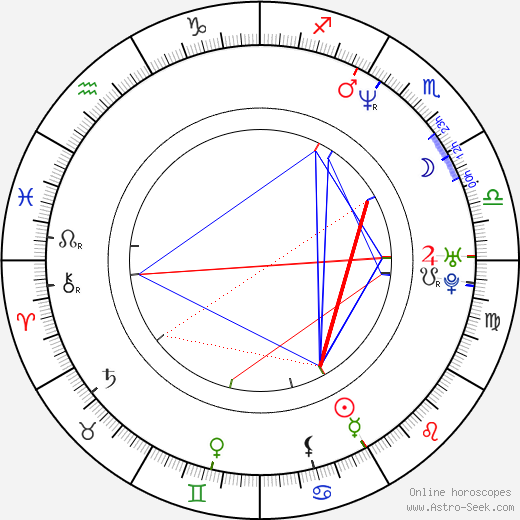 Louise Delamere astro natal birth chart, Louise Delamere horoscope, astrology