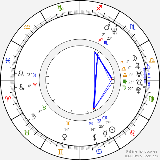 Mike Sanders birth chart, biography, wikipedia 2019, 2020