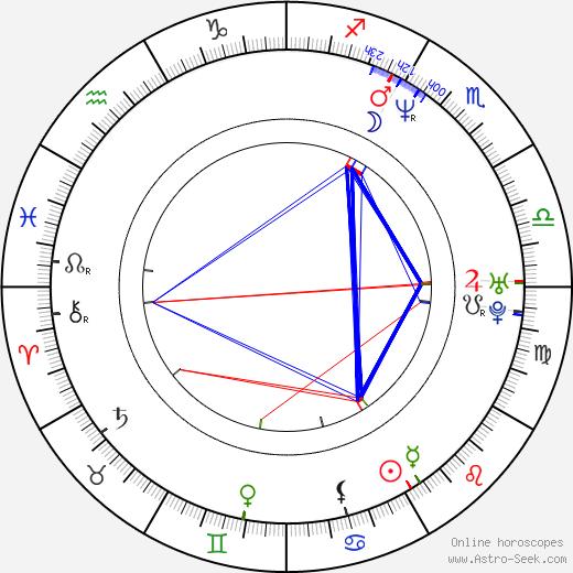 Neal Fredericks tema natale, oroscopo, Neal Fredericks oroscopi gratuiti, astrologia