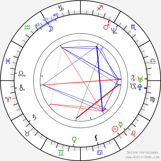 Pam Brady birth chart, Pam Brady astro natal horoscope, astrology