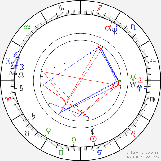 Piotr Wereśniak astro natal birth chart, Piotr Wereśniak horoscope, astrology