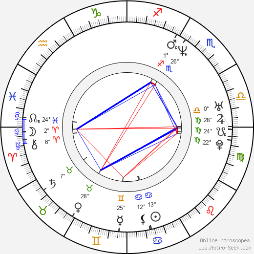 RZA birth chart, biography, wikipedia 2019, 2020