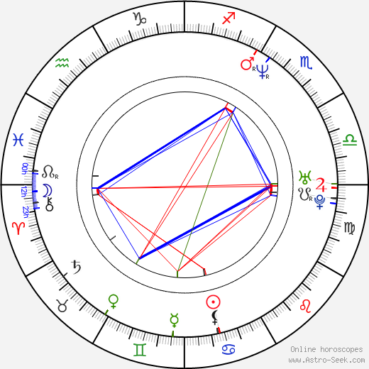 RZA astro natal birth chart, RZA horoscope, astrology