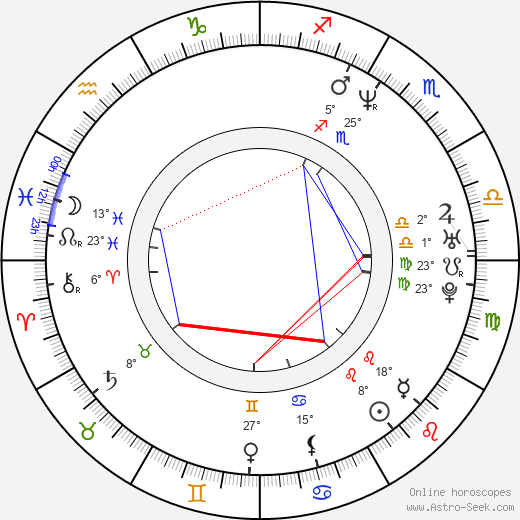 Shawn Michael Howard birth chart, biography, wikipedia 2020, 2021