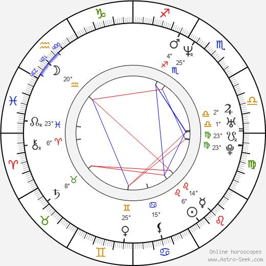 Simon Baker birth chart, biography, wikipedia 2019, 2020