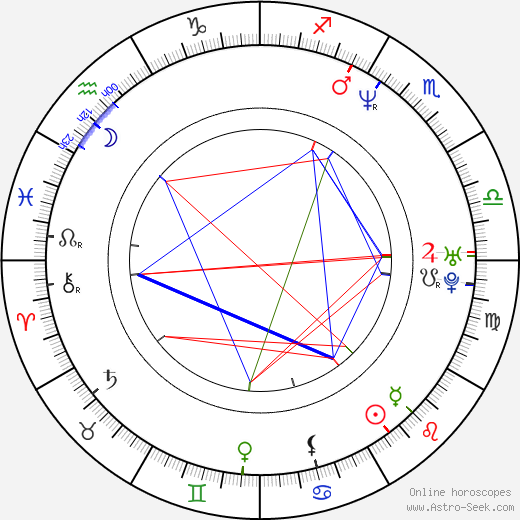 Simon Baker astro natal birth chart, Simon Baker horoscope, astrology