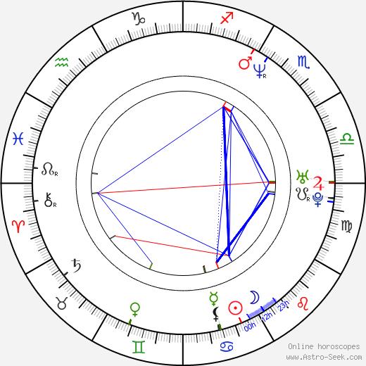 Stéphanie Lagarde tema natale, oroscopo, Stéphanie Lagarde oroscopi gratuiti, astrologia