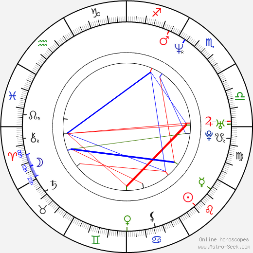 Anne Marie DeLuise astro natal birth chart, Anne Marie DeLuise horoscope, astrology