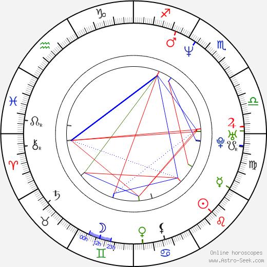 Bruce Friedrich tema natale, oroscopo, Bruce Friedrich oroscopi gratuiti, astrologia