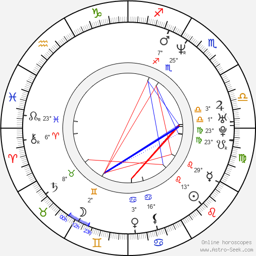 Chris Edgerly birth chart, biography, wikipedia 2020, 2021