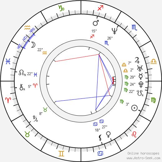 Christopher Douglas birth chart, biography, wikipedia 2019, 2020