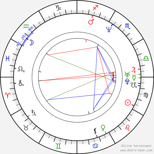 Christopher Douglas astro natal birth chart, Christopher Douglas horoscope, astrology