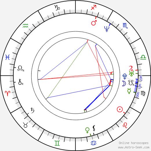 D. Elliot Woods birth chart, D. Elliot Woods astro natal horoscope, astrology