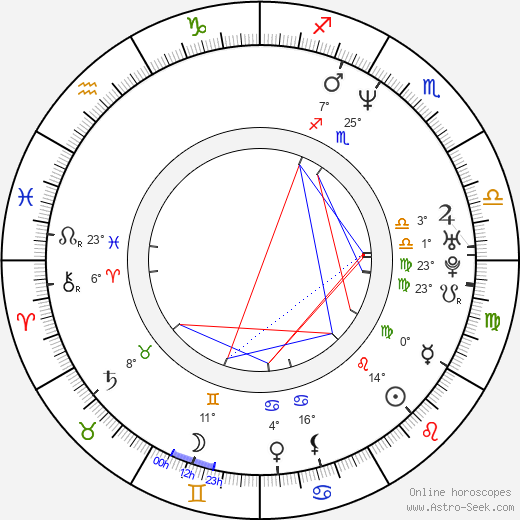 Domino Harvey birth chart, biography, wikipedia 2019, 2020