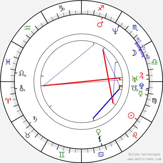 Erik Schrody birth chart, Erik Schrody astro natal horoscope, astrology