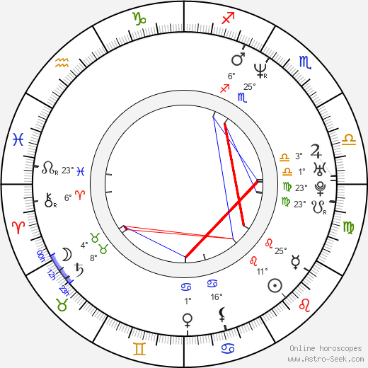 Fenella Woolgar birth chart, biography, wikipedia 2019, 2020