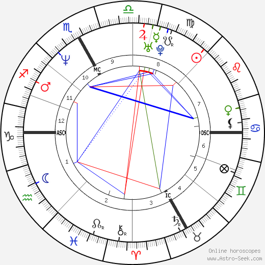 France Beaudoin birth chart, France Beaudoin astro natal horoscope, astrology