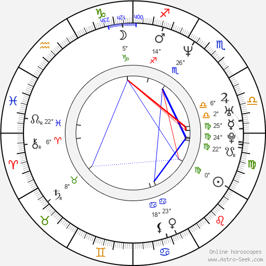 Geneviève Brouillette birth chart, biography, wikipedia 2019, 2020