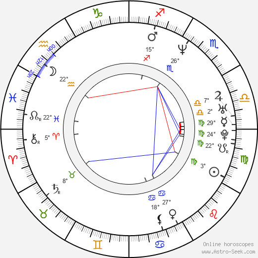 Glenn Berger birth chart, biography, wikipedia 2019, 2020