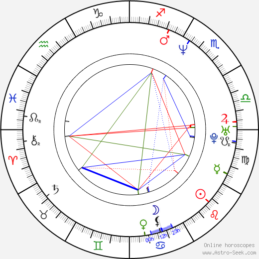 Greg Lewis birth chart, Greg Lewis astro natal horoscope, astrology