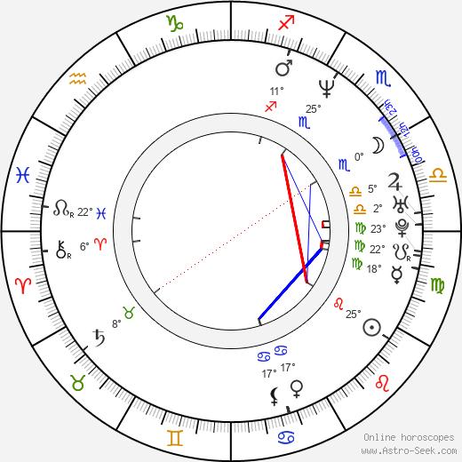 Isaac Austin birth chart, biography, wikipedia 2018, 2019