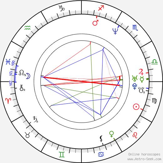 Jason Priestley astro natal birth chart, Jason Priestley horoscope, astrology