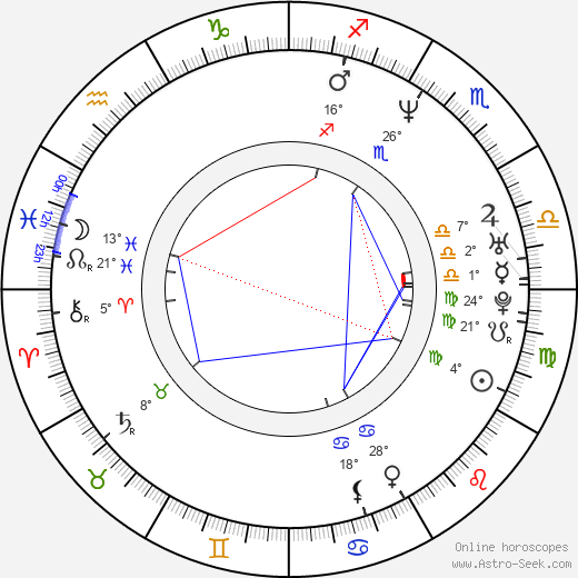 Ji-eun Lee birth chart, biography, wikipedia 2018, 2019