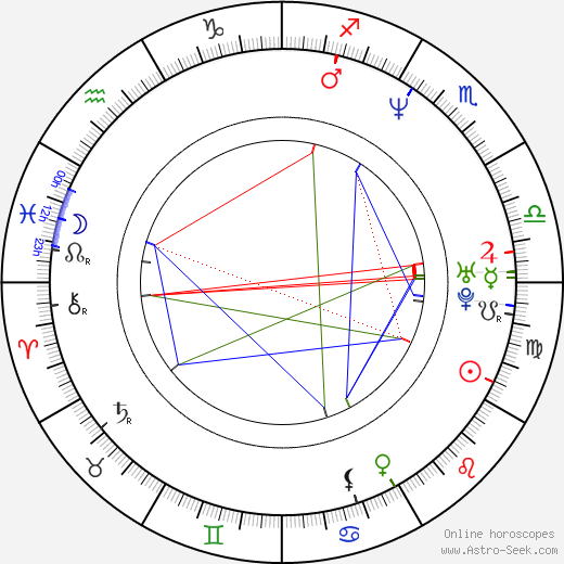 Ji-eun Lee astro natal birth chart, Ji-eun Lee horoscope, astrology