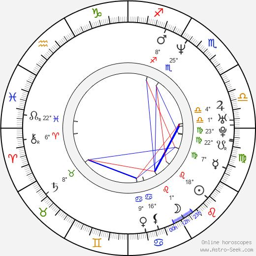 Jonah Matranga birth chart, biography, wikipedia 2020, 2021
