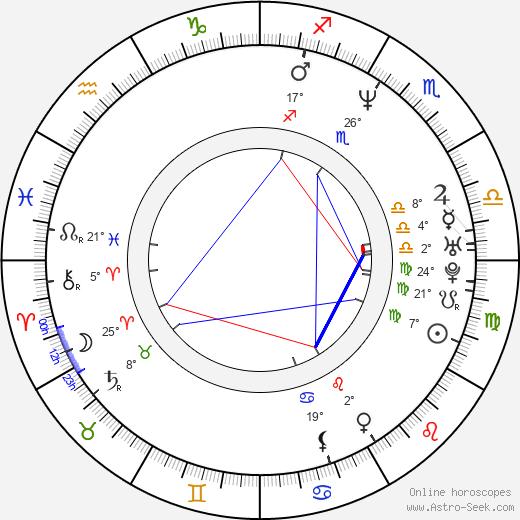 Jonathan LaPaglia birth chart, biography, wikipedia 2020, 2021